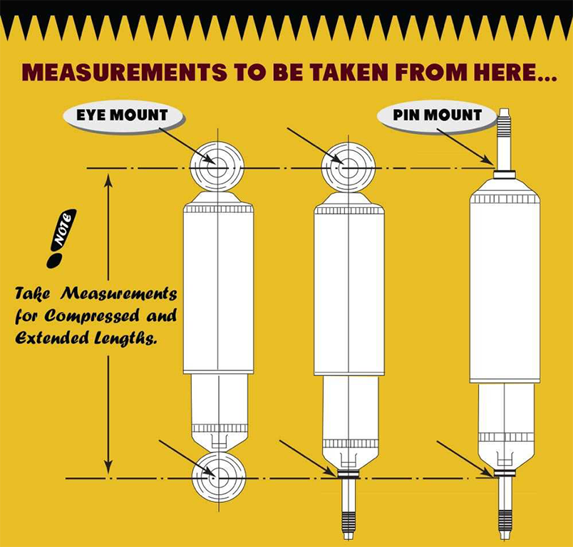 measurements diagram